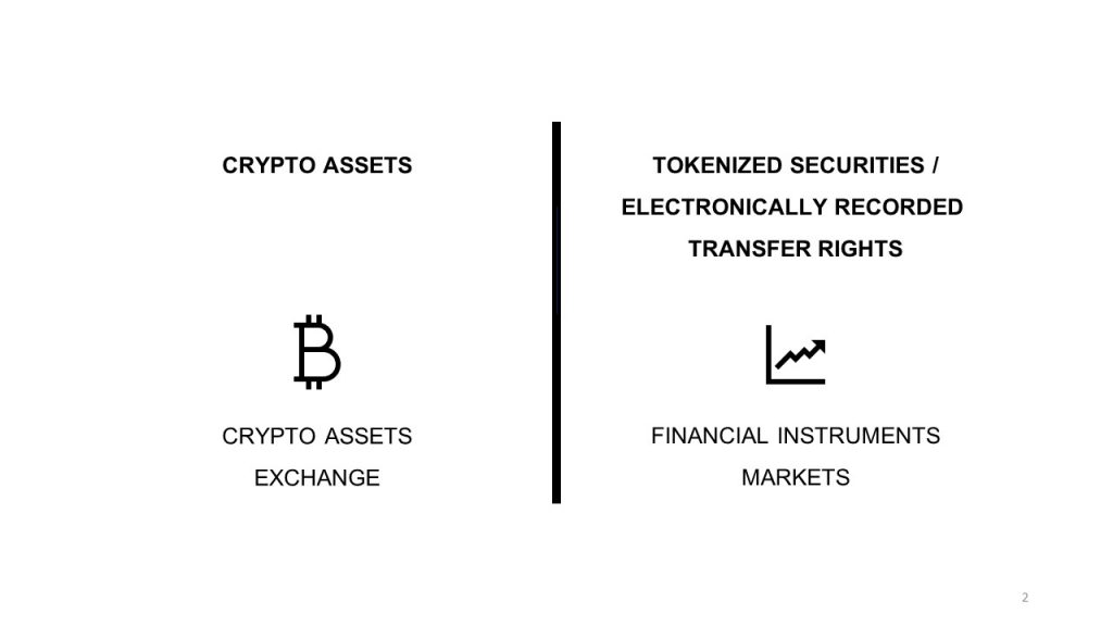 Secondary markets for crypto assets and tokenized securities / electronically recorded transfer rights.